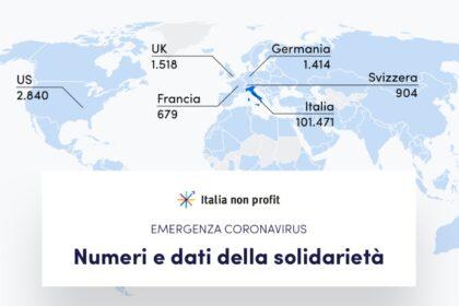 L'Italia che (r)esiste: la solidarietà ai tempi del Coronavirus