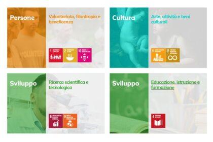Rinnovato il sito istituzionale della Fondazione: uno strumento digitale per nuove opportunità